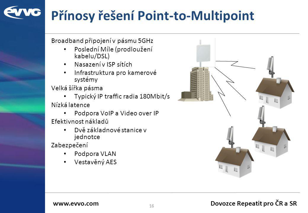 Přínosy řešení Point-to-Multipoint