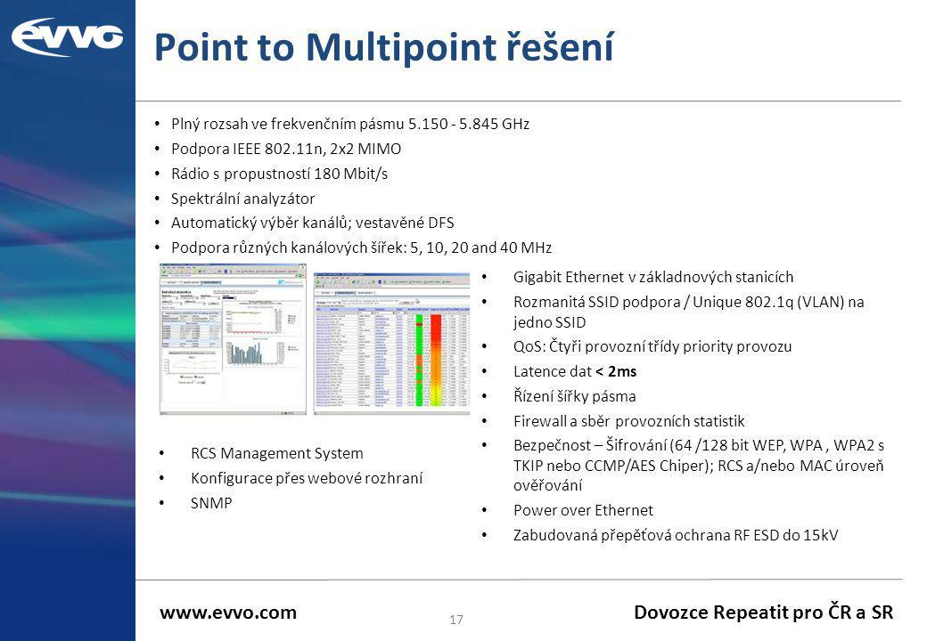 Point to Multipoint řešení