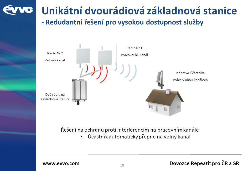 Unikátní dvourádiová základnová stanice - Redudantní řešení pro vysokou dostupnost služby