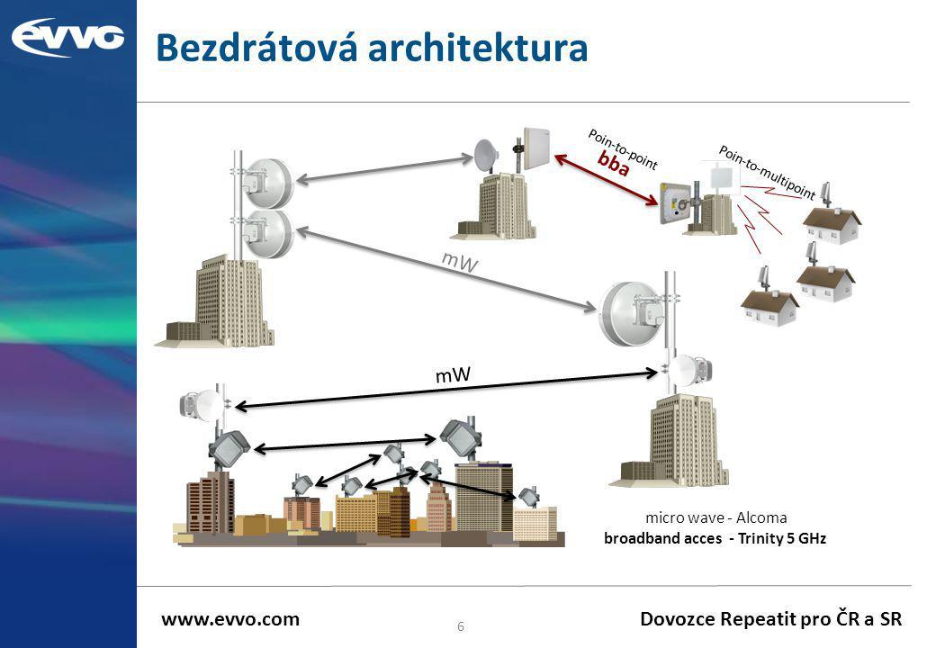 Bezdrátová architektura