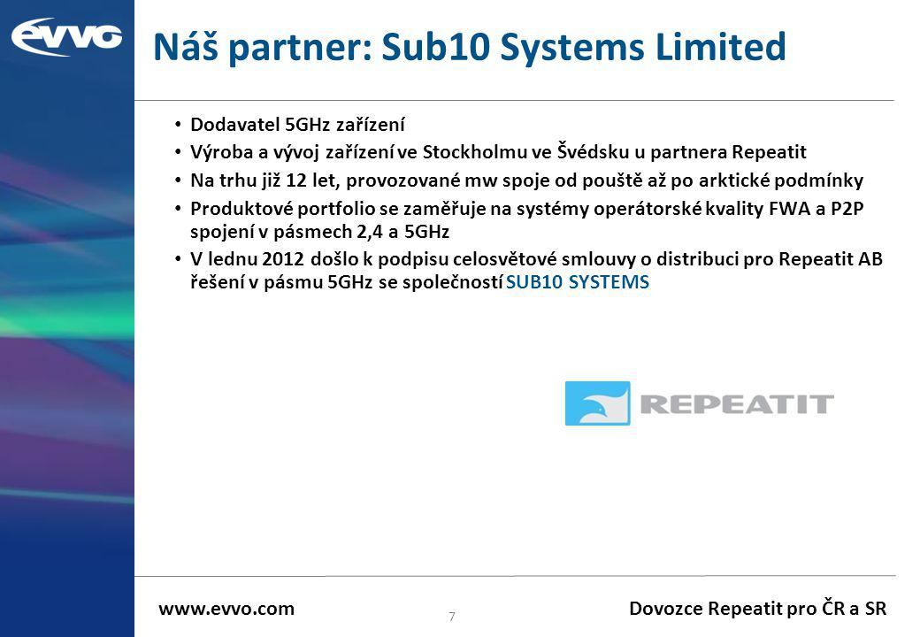 Náš partner: Sub10 Systems Limited