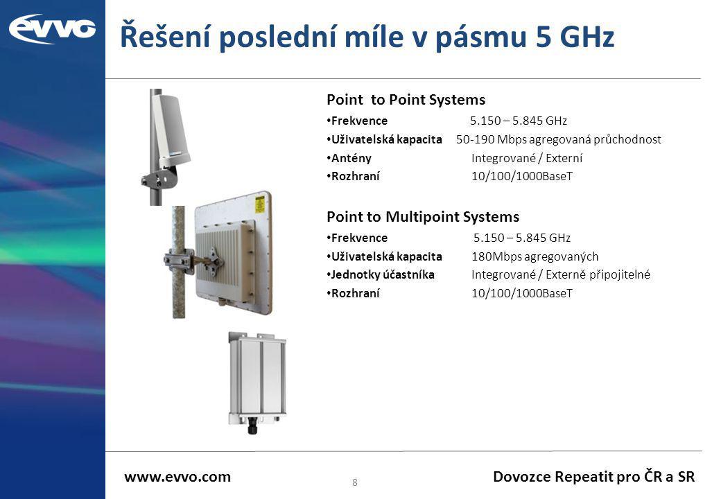 Řešení poslední míle v pásmu 5 GHz