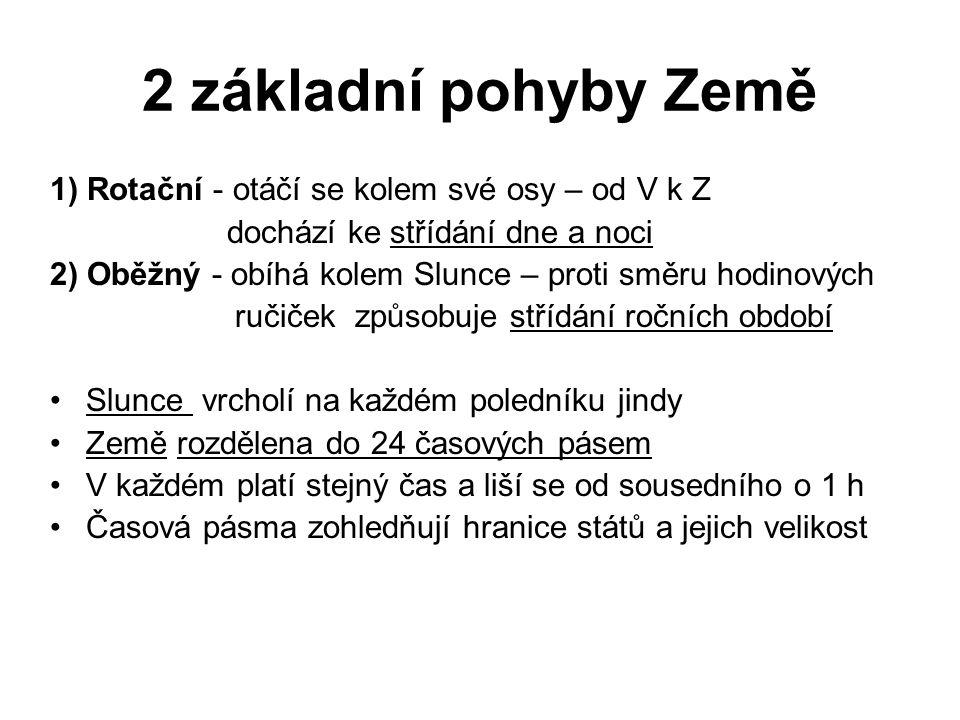 2 základní pohyby Země 1) Rotační - otáčí se kolem své osy – od V k Z