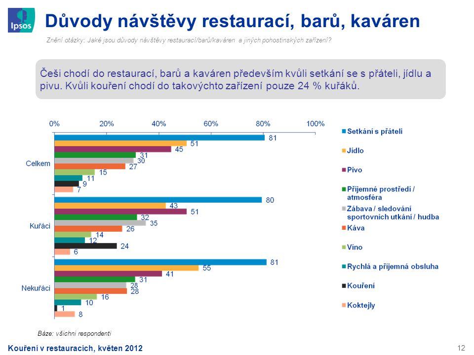 Důvody návštěvy restaurací, barů, kaváren