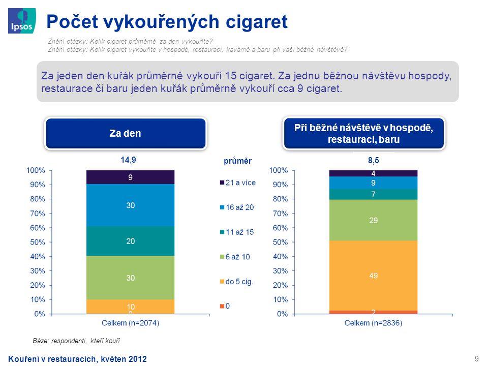 Počet vykouřených cigaret