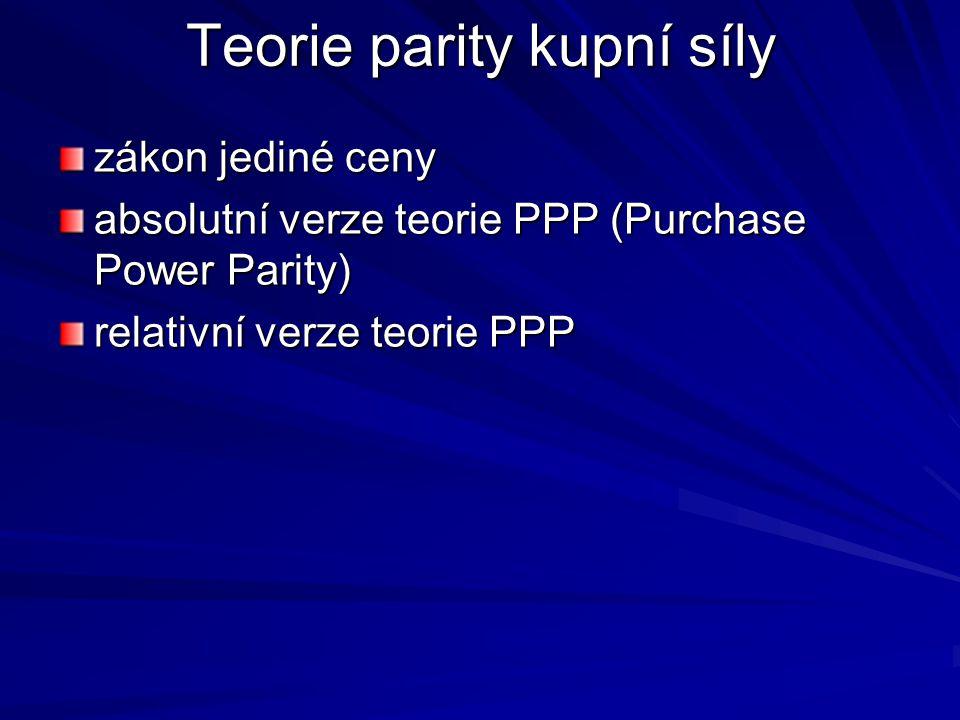 Teorie parity kupní síly