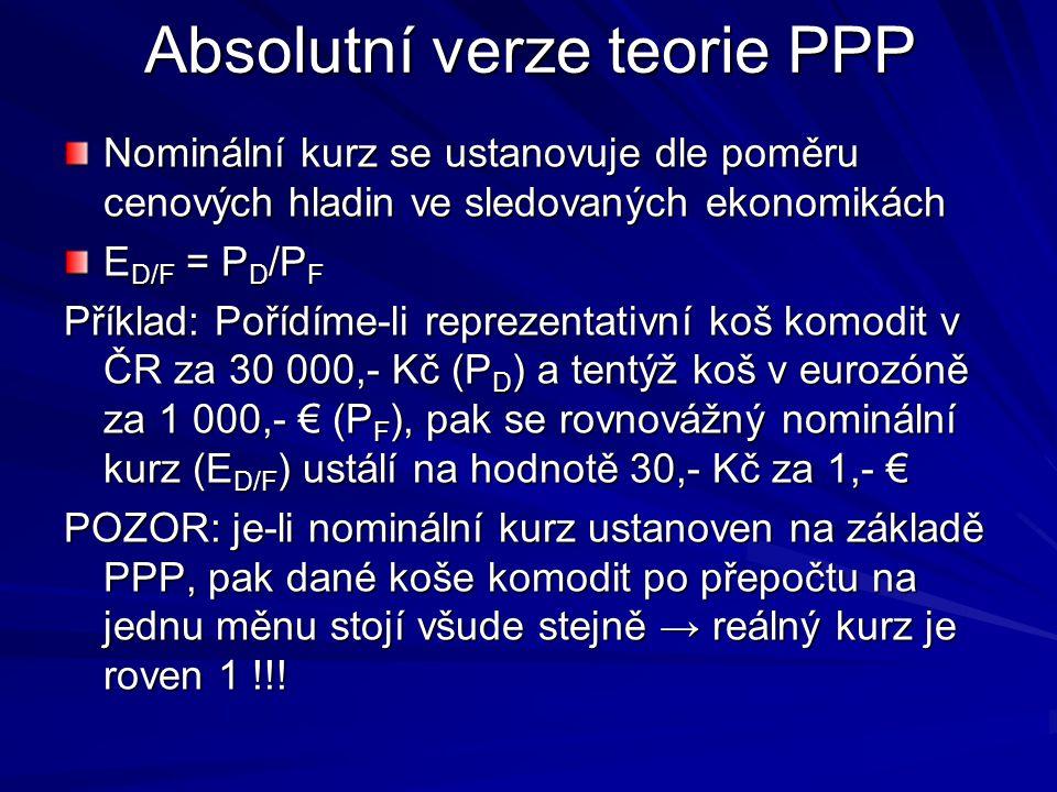 Absolutní verze teorie PPP