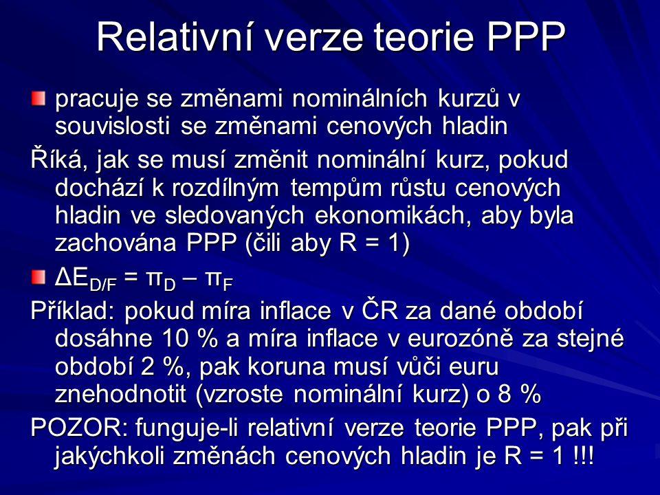 Relativní verze teorie PPP