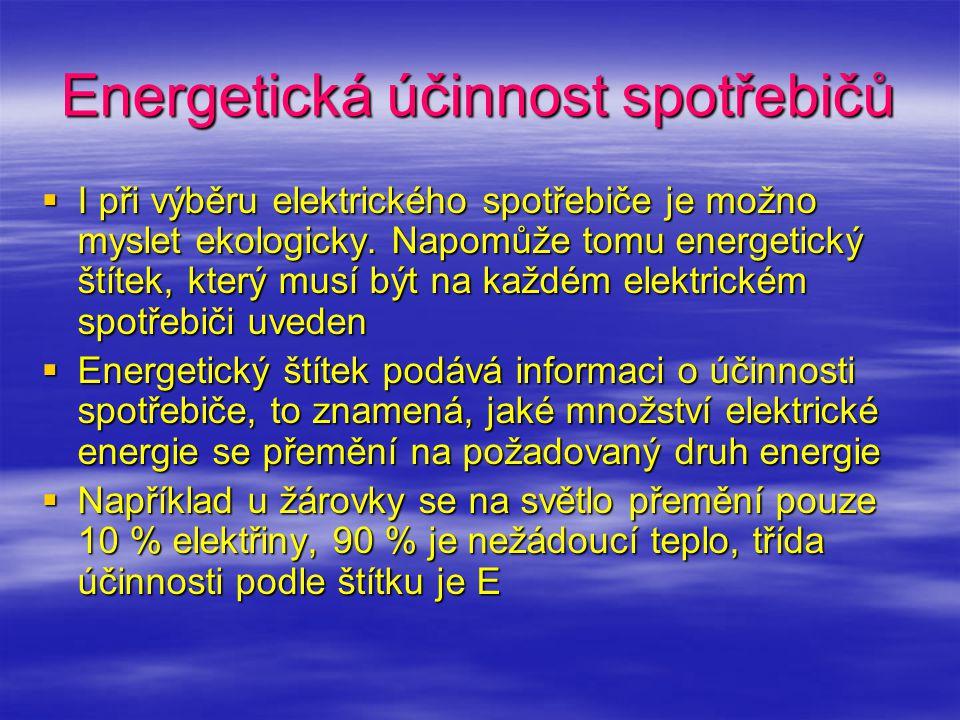 Energetická účinnost spotřebičů