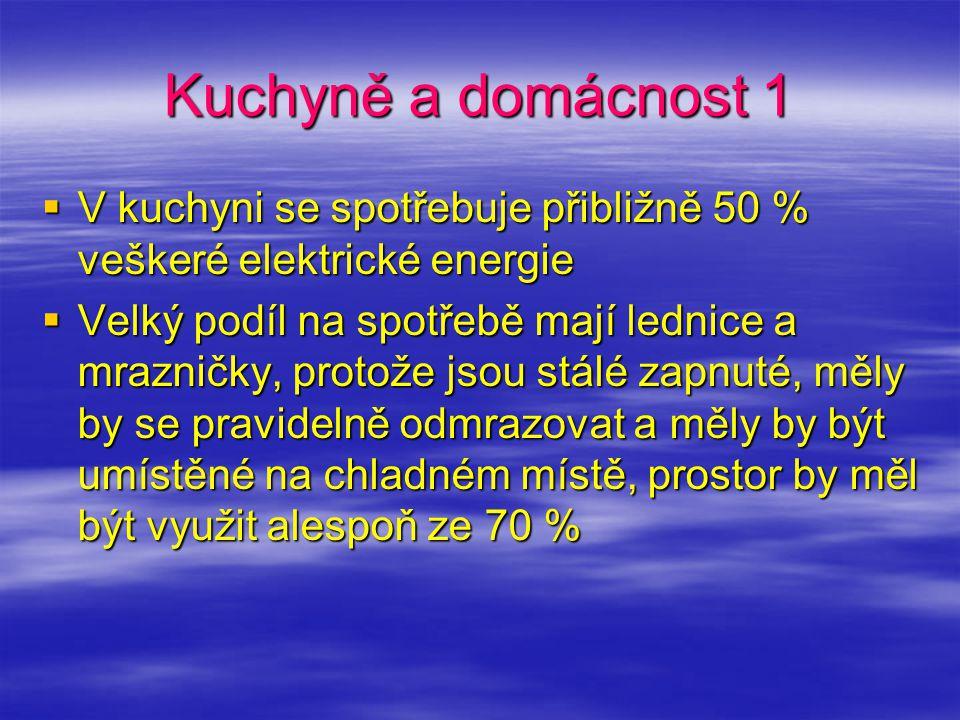 Kuchyně a domácnost 1 V kuchyni se spotřebuje přibližně 50 % veškeré elektrické energie.
