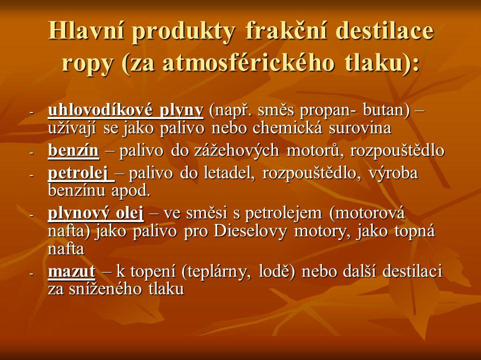 Hlavní produkty frakční destilace ropy (za atmosférického tlaku):