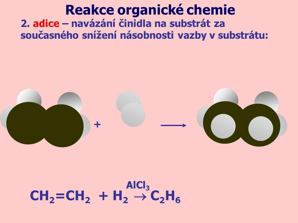 Reakce organické chemie