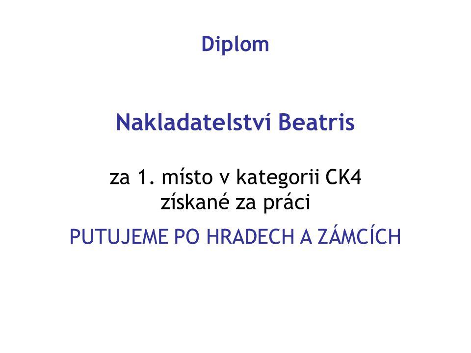 Nakladatelství Beatris