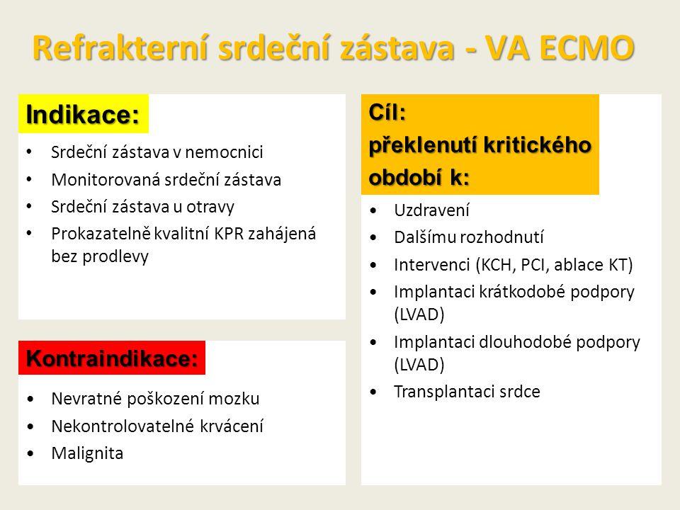 Refrakterní srdeční zástava - VA ECMO
