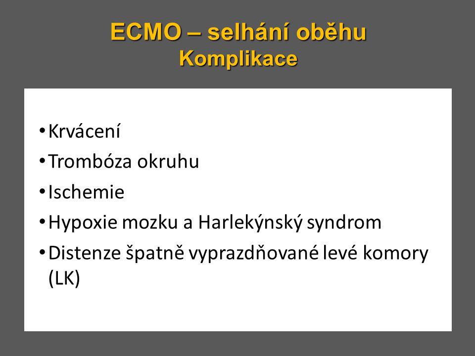 ECMO – selhání oběhu Komplikace Krvácení Trombóza okruhu Ischemie