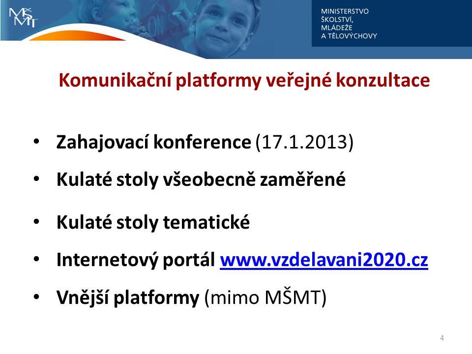 Komunikační platformy veřejné konzultace