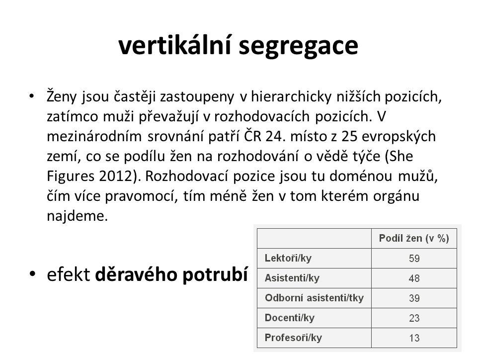 vertikální segregace efekt děravého potrubí
