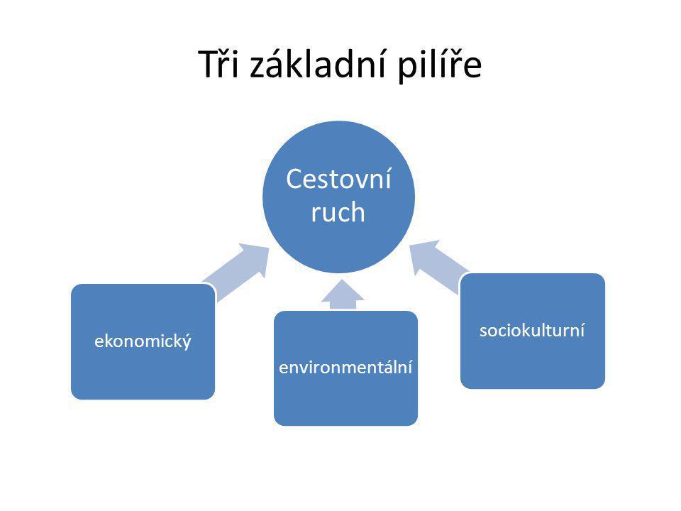 Tři základní pilíře Komentář: