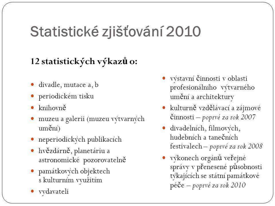 Statistické zjišťování 2010
