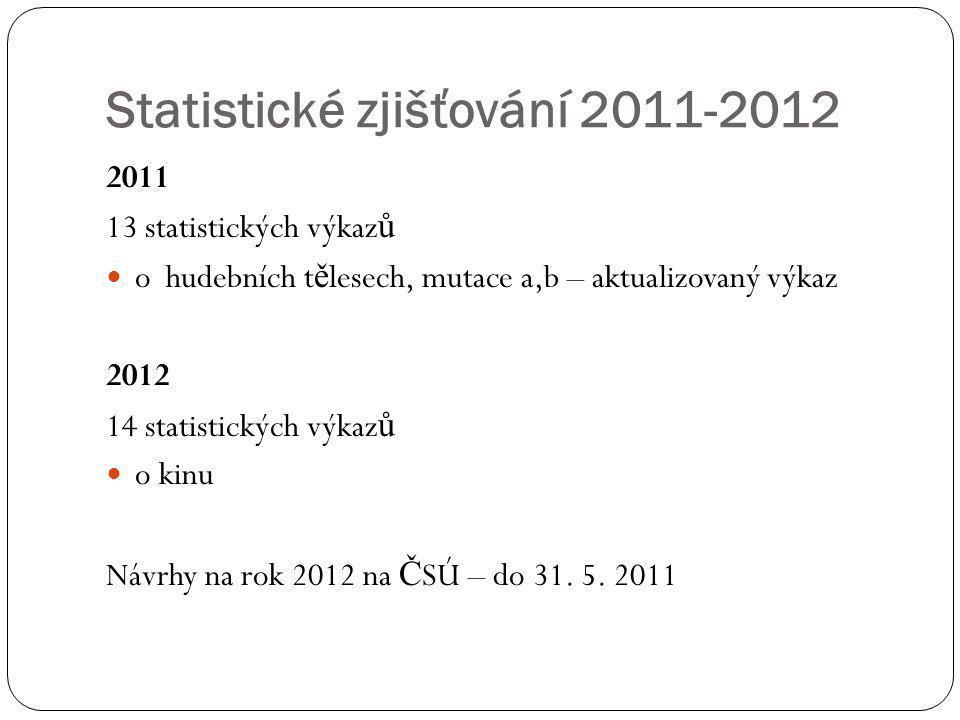Statistické zjišťování 2011-2012