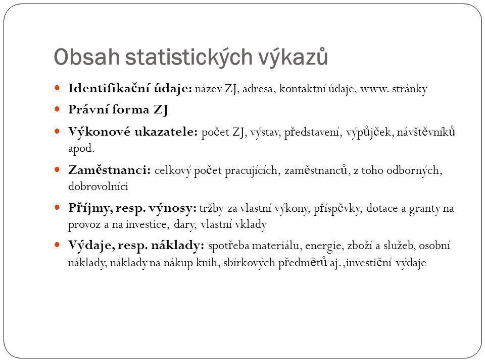 Obsah statistických výkazů