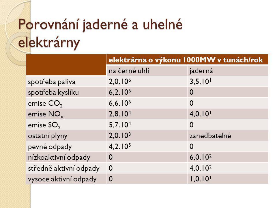 Porovnání jaderné a uhelné elektrárny