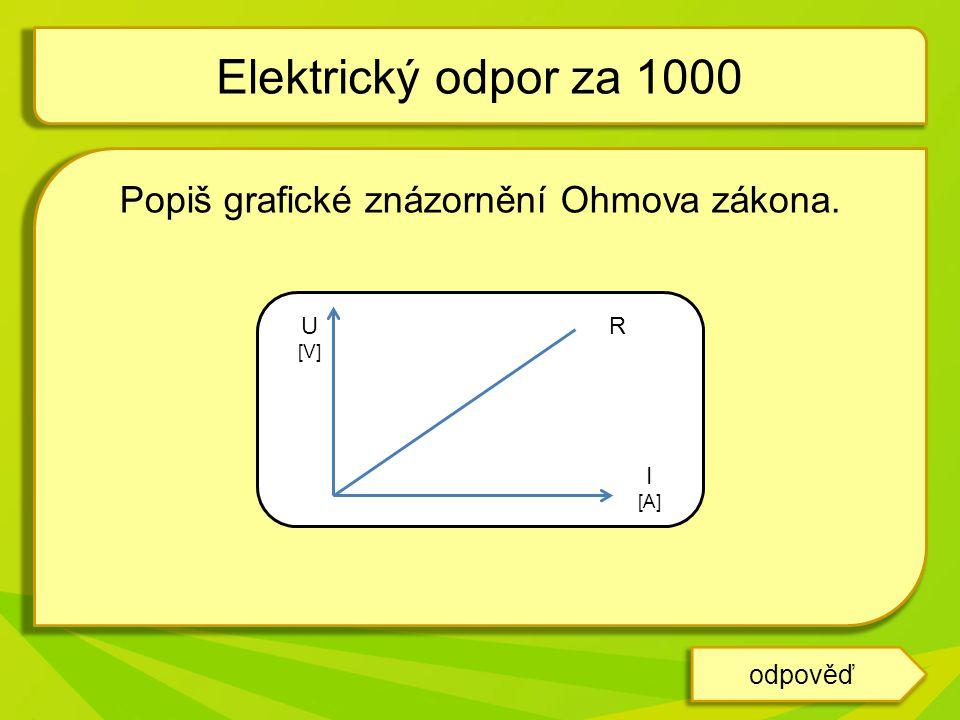 Popiš grafické znázornění Ohmova zákona.