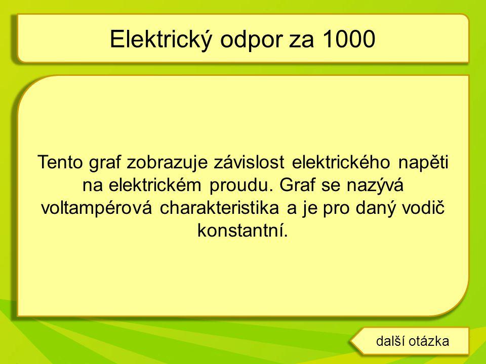 Elektrický odpor za 1000