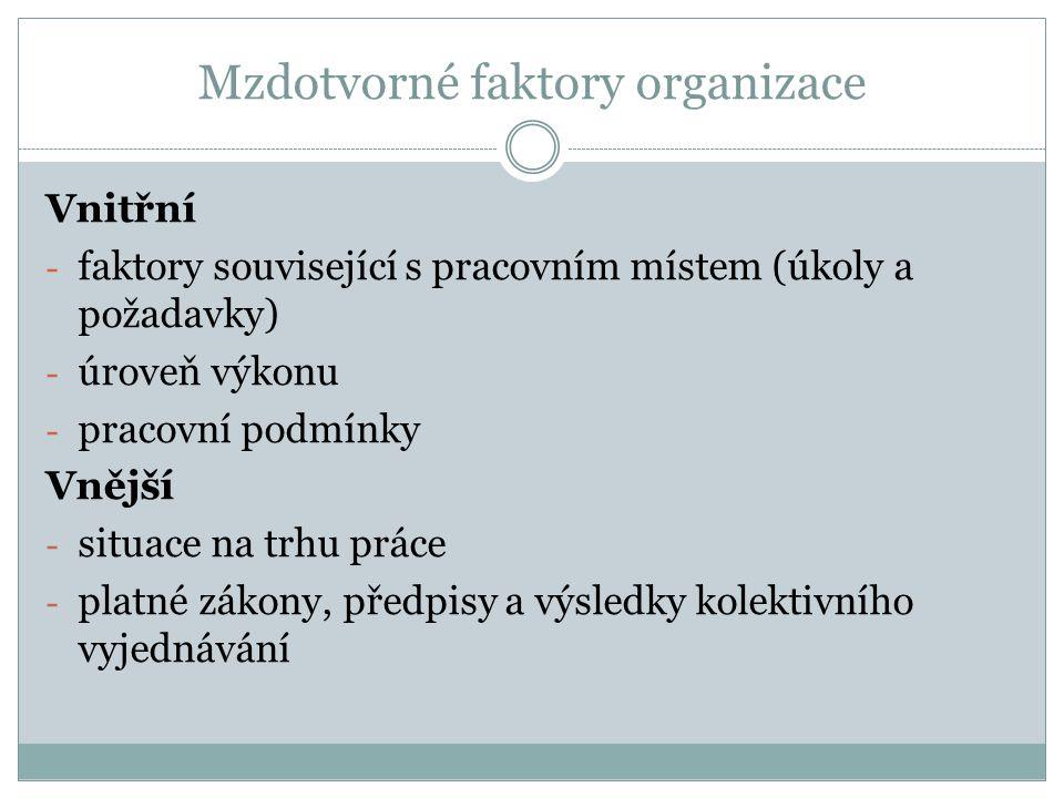 Mzdotvorné faktory organizace