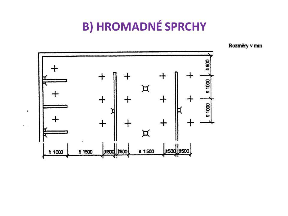 B) HROMADNÉ SPRCHY