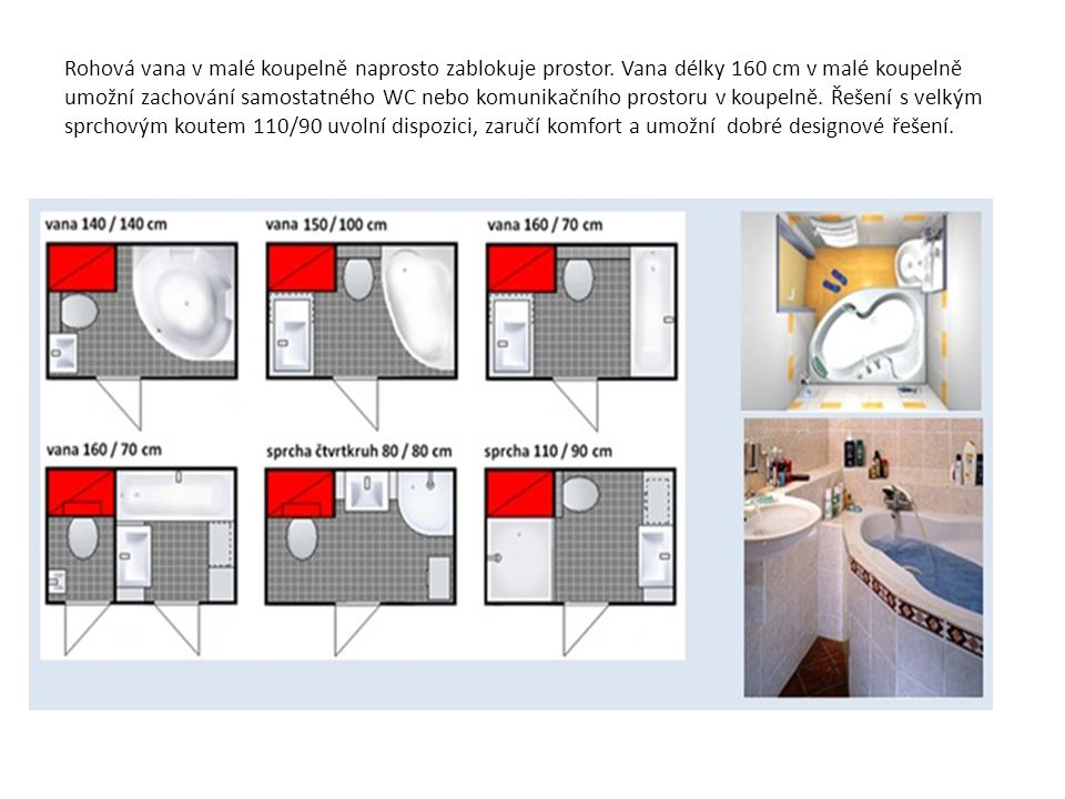 Rohová vana v malé koupelně naprosto zablokuje prostor