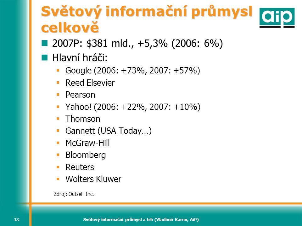 Světový informační průmysl celkově