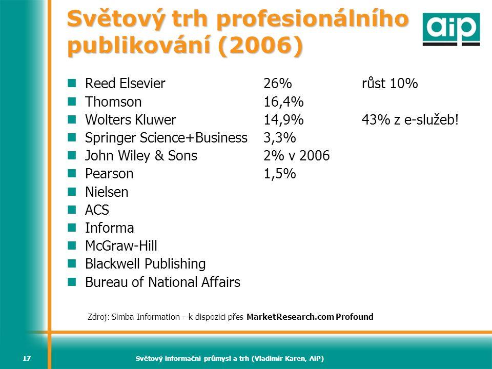 Světový trh profesionálního publikování (2006)