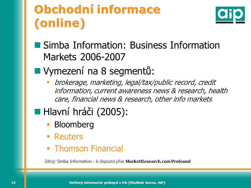 Obchodní informace (online)