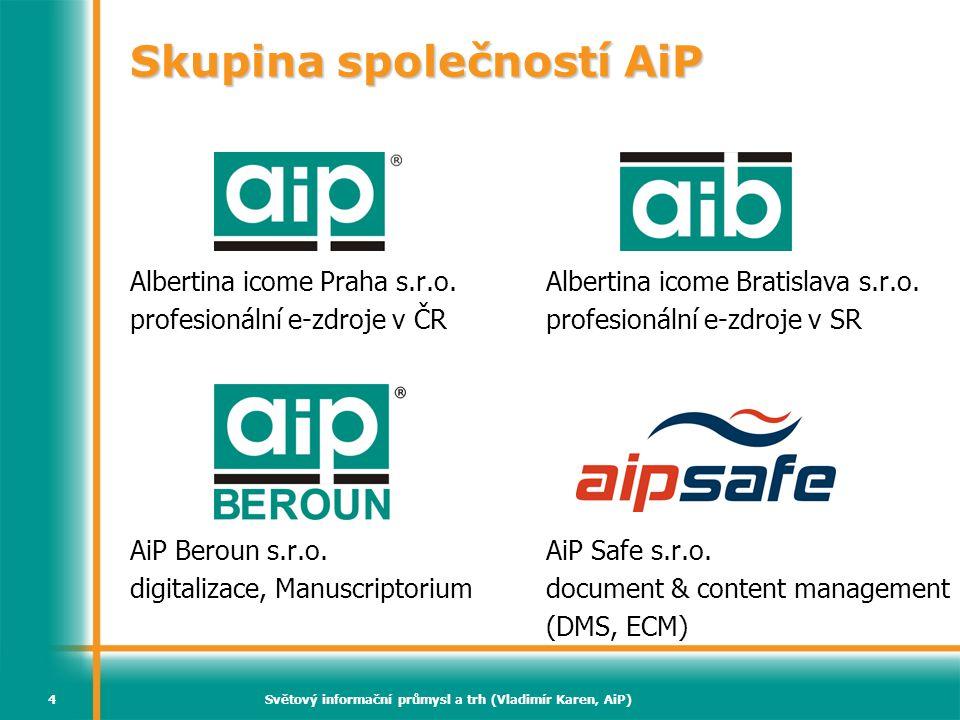 Skupina společností AiP