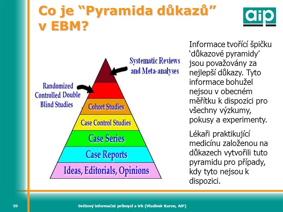 Co je Pyramida důkazů v EBM