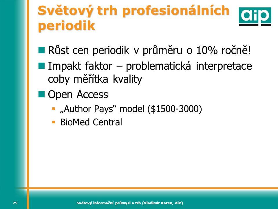 Světový trh profesionálních periodik