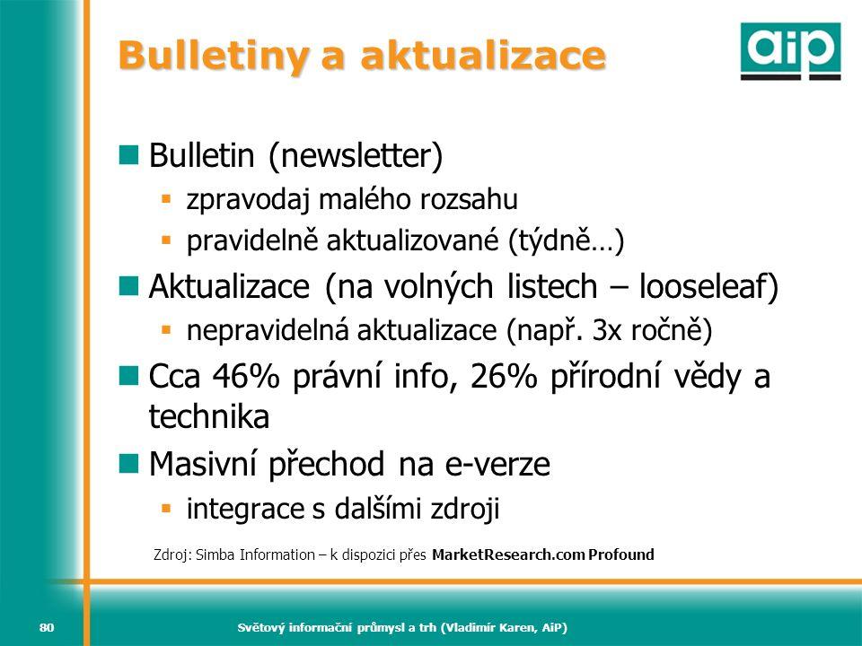 Bulletiny a aktualizace
