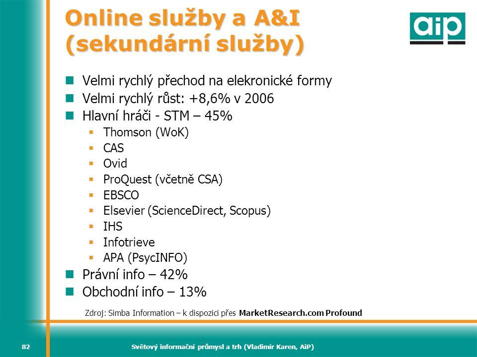 Online služby a A&I (sekundární služby)