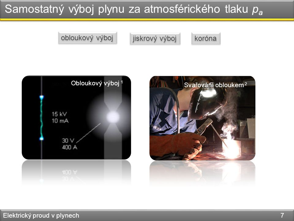 Samostatný výboj plynu za atmosférického tlaku pa