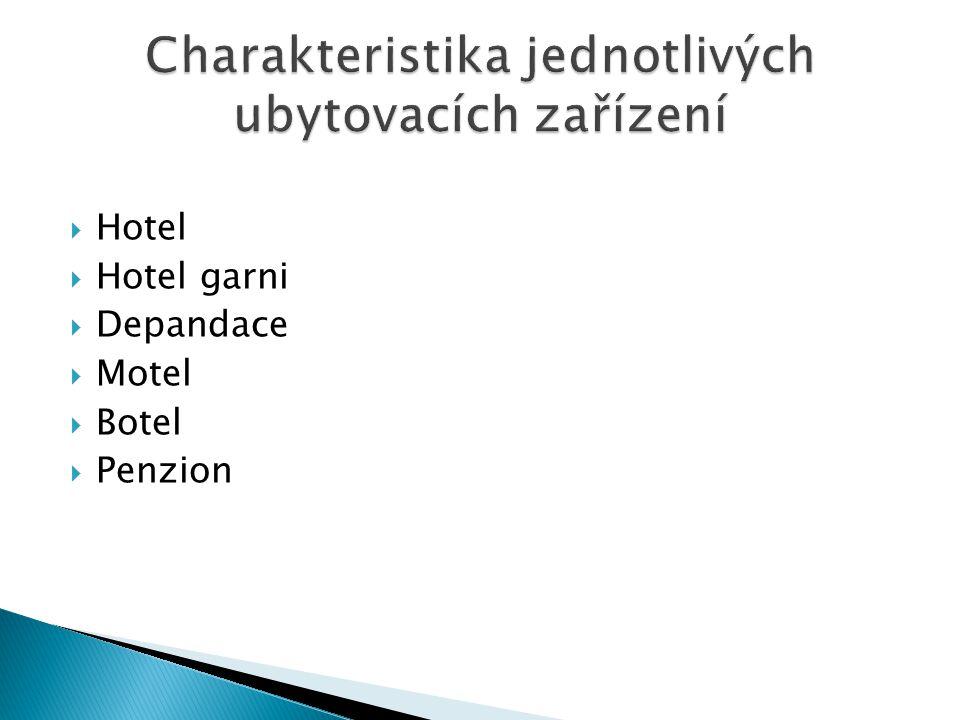 Charakteristika jednotlivých ubytovacích zařízení