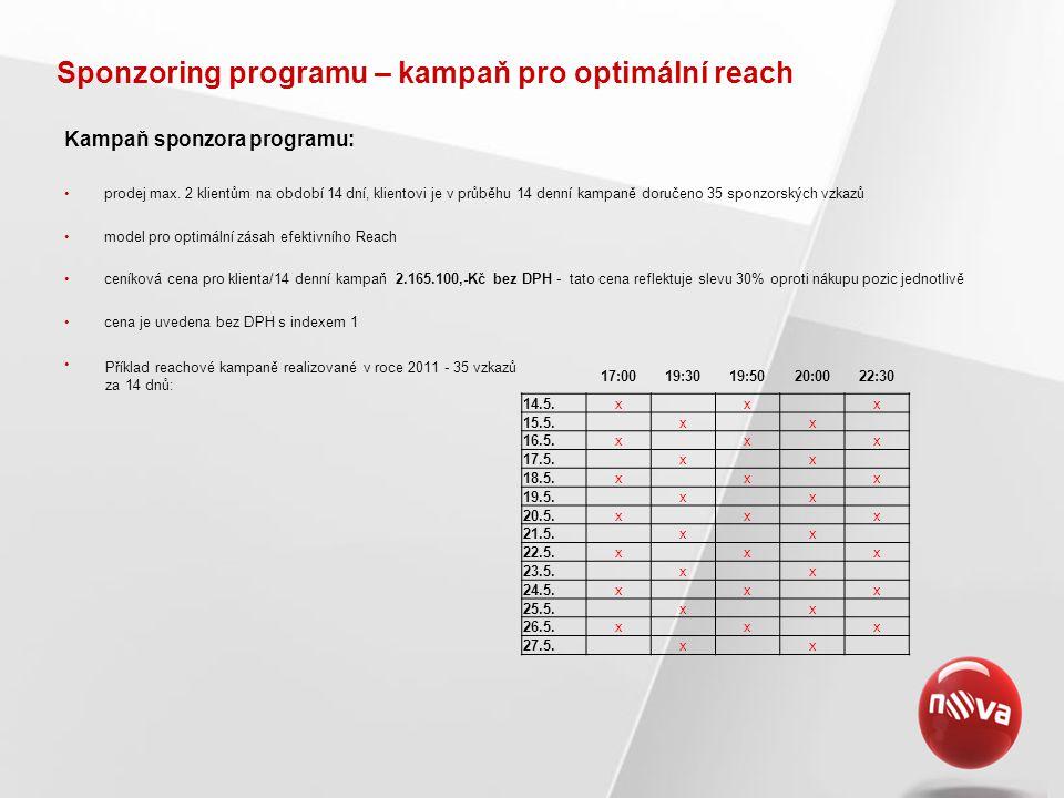 Sponzoring programu – kampaň pro optimální reach