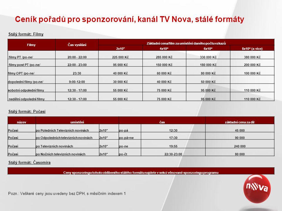 Ceník pořadů pro sponzorování, kanál TV Nova, stálé formáty
