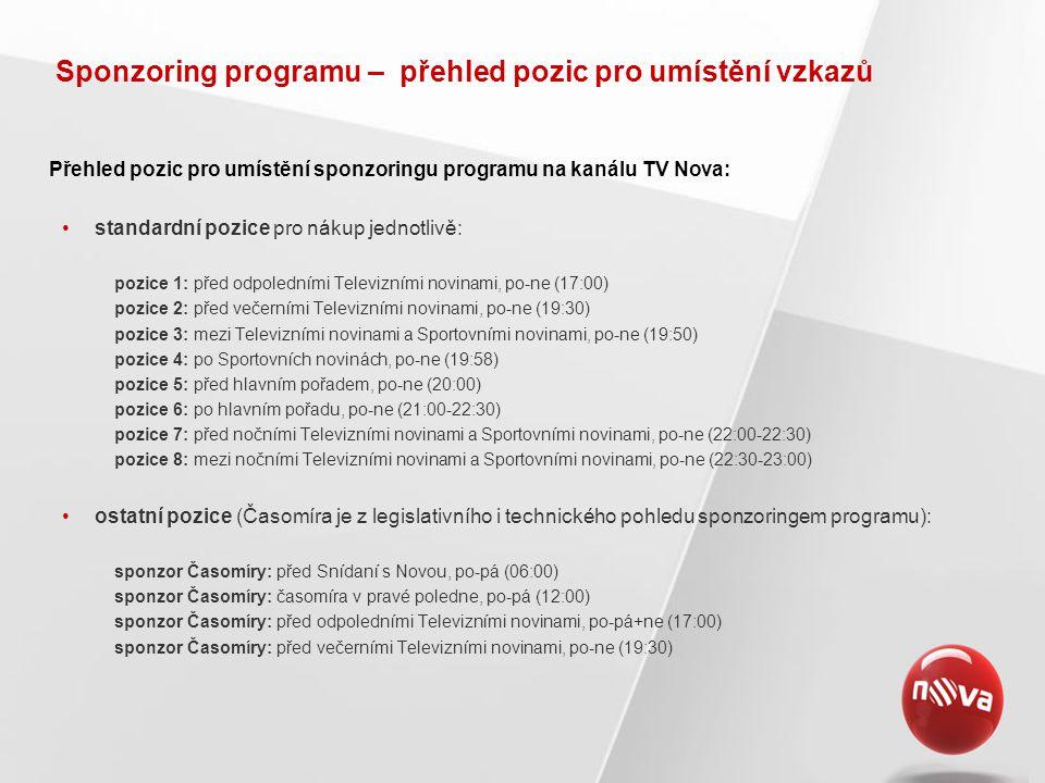 Sponzoring programu – přehled pozic pro umístění vzkazů