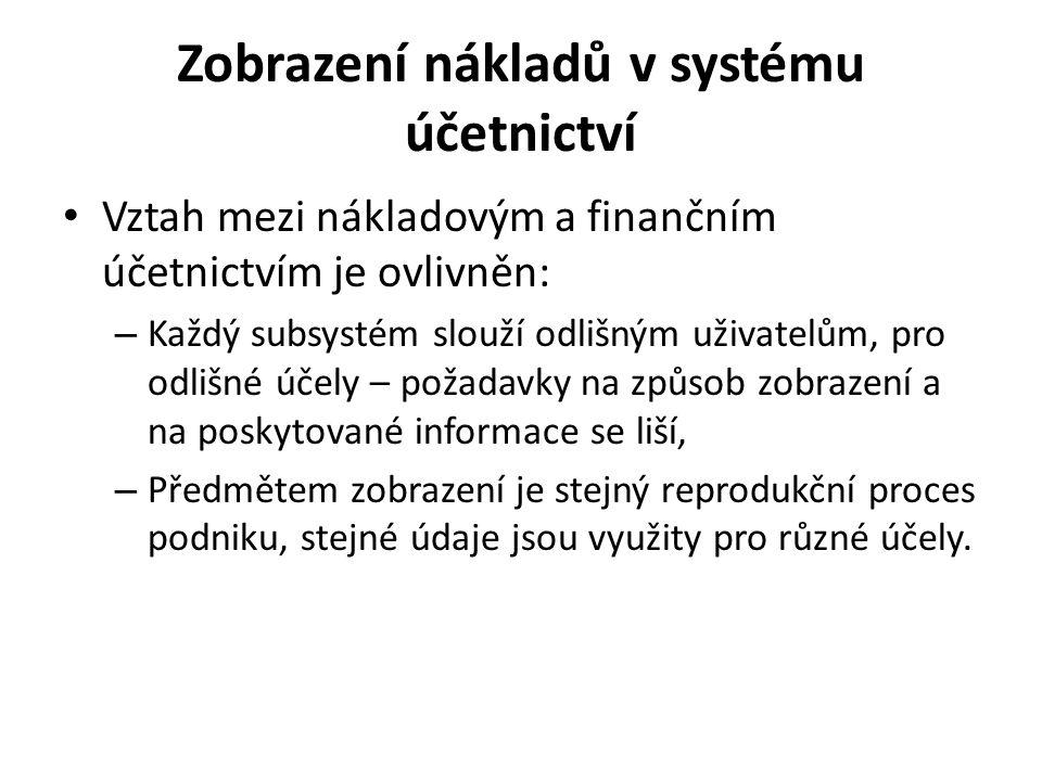 Zobrazení nákladů v systému účetnictví