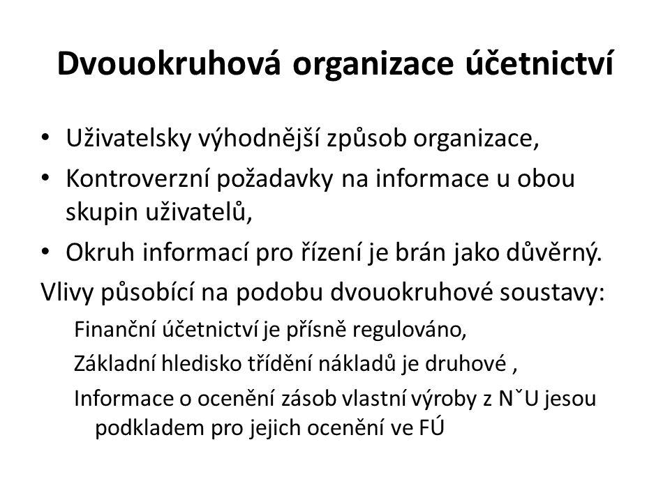 Dvouokruhová organizace účetnictví