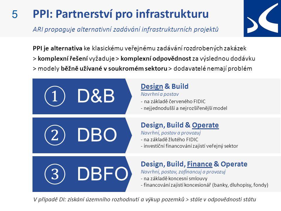 Národní infrastrukturní rada (NIR)