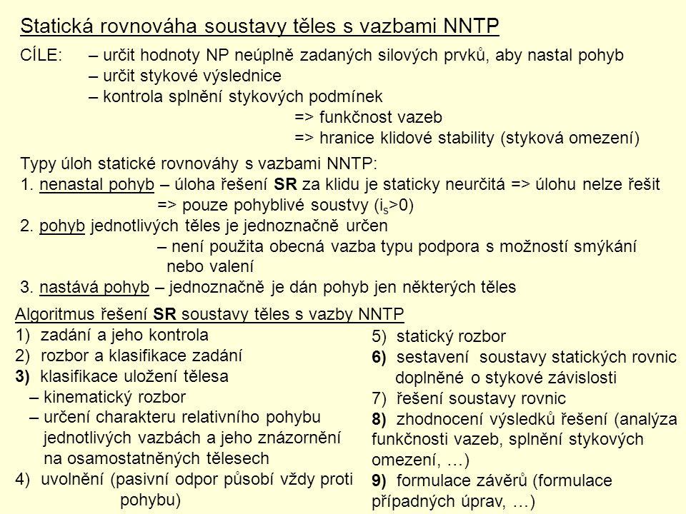 Statická rovnováha soustavy těles s vazbami NNTP
