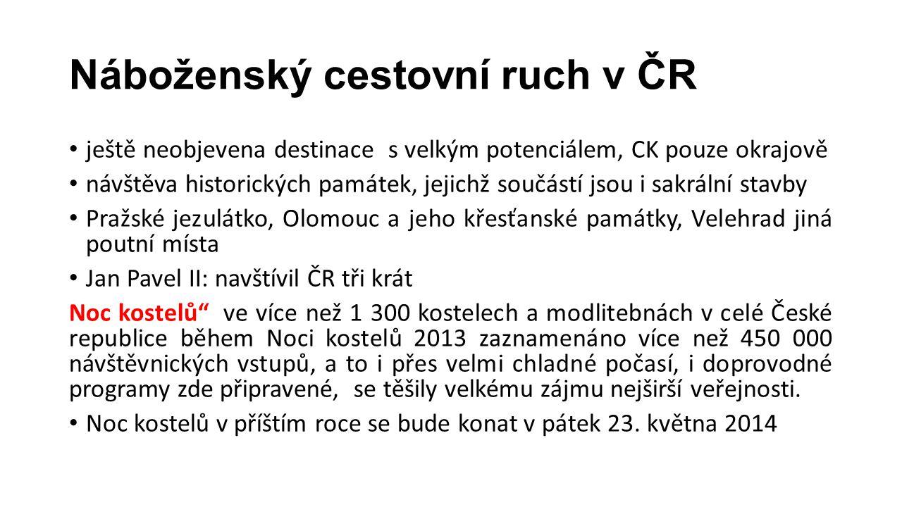 Náboženský cestovní ruch v ČR