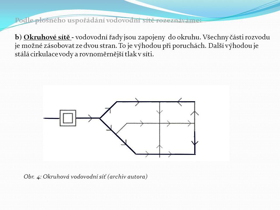 Podle plošného uspořádání vodovodní sítě rozeznáváme: